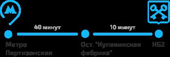 kak proehat 003 2x - О проекте (Мобильная версия)