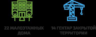 o proekte 001 2x - Новое Бисерово 2
